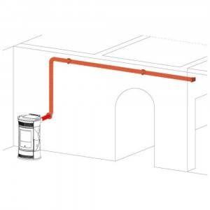 Kit canalizzazione aria calda per stufa a pellet Art.772840 Kit 11BIS Edilkamin